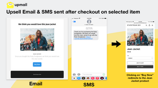 Upsell Email & SMS sent after checkout on selected item