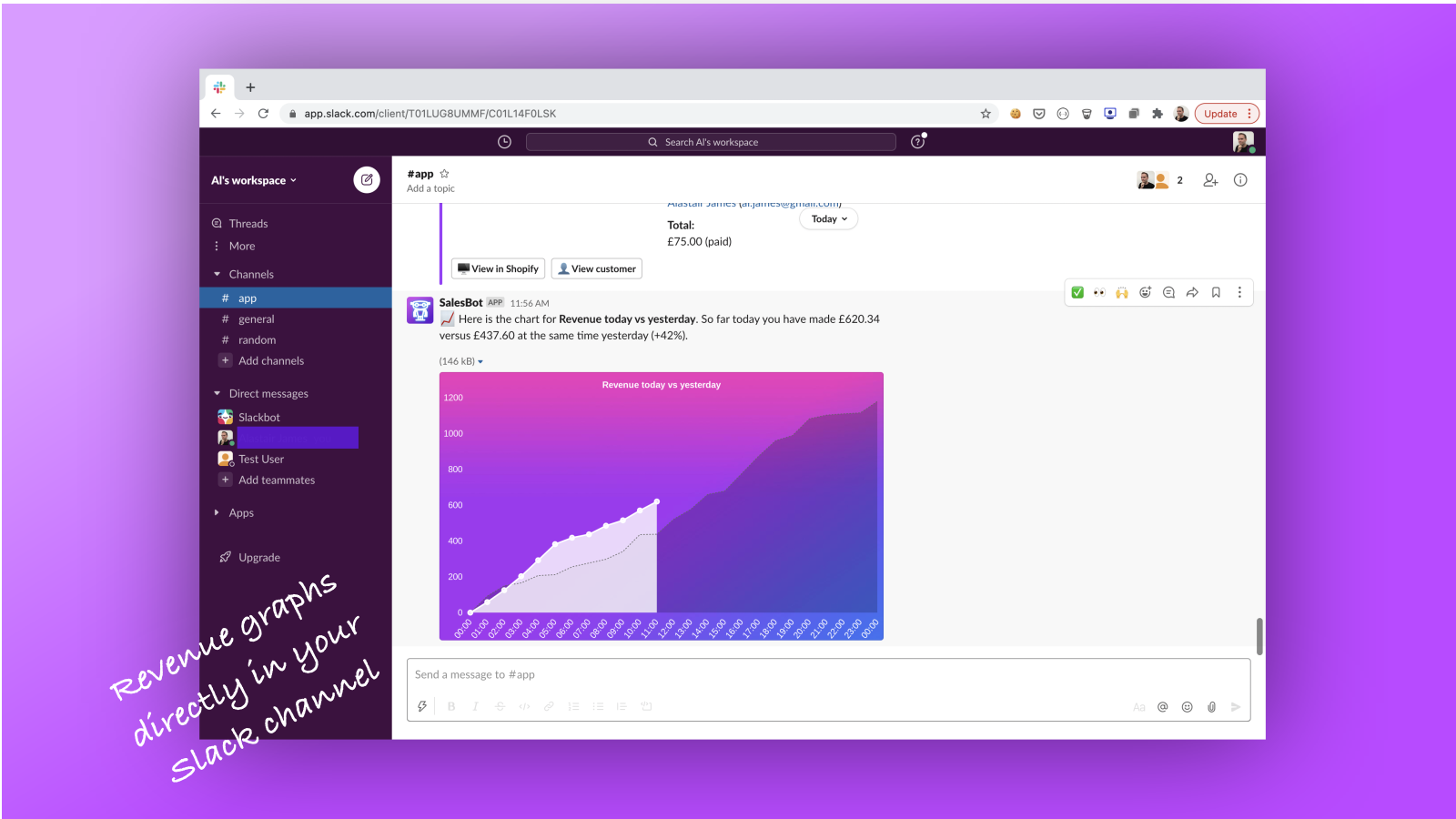 Revenue Charts directly in your slack chanel