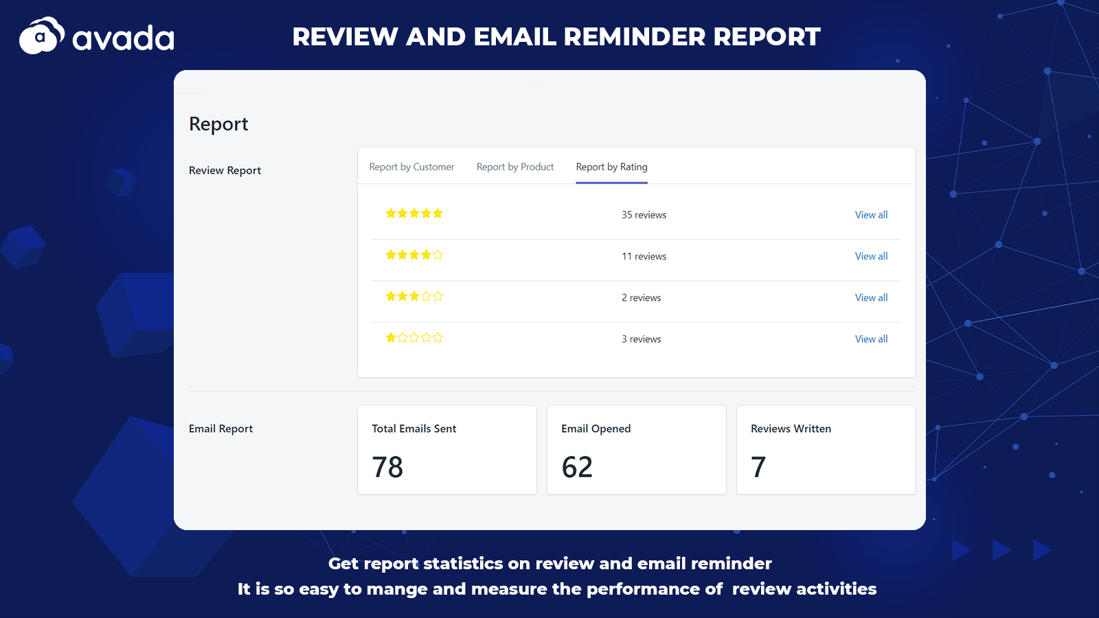 Review and Review Email report
