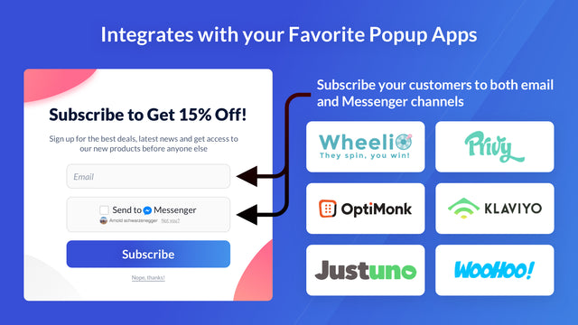 Supercharge your messaging strategy with robust integrations