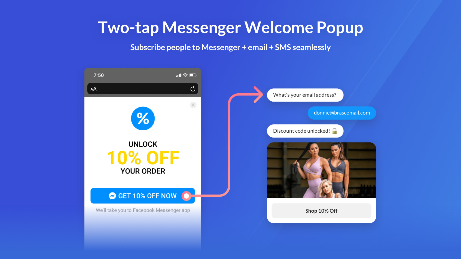 Increase Messenger + email, and SMS opt-ins with Two-Taps