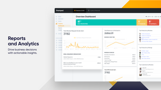 Dashboard Reviews Analytics