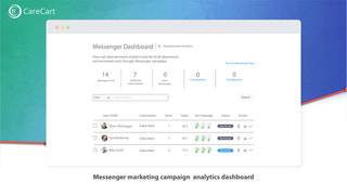 Facebook messenger marketing dashboard