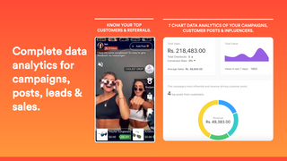 Complete data analytics for campaigns, posts, leads & sales.