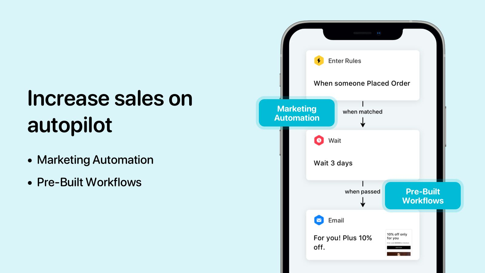 Increase sales with pre-built marketing automation