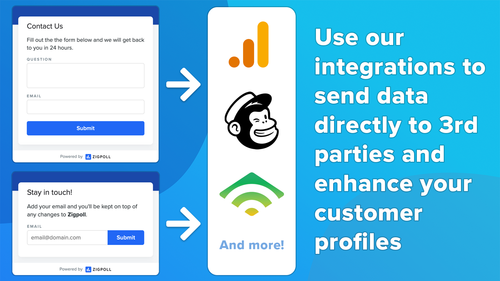 Use our integrations to send data directly to 3rd parties
