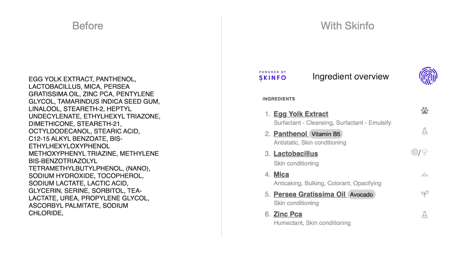 Normal Ingredient List VS With Skinfo
