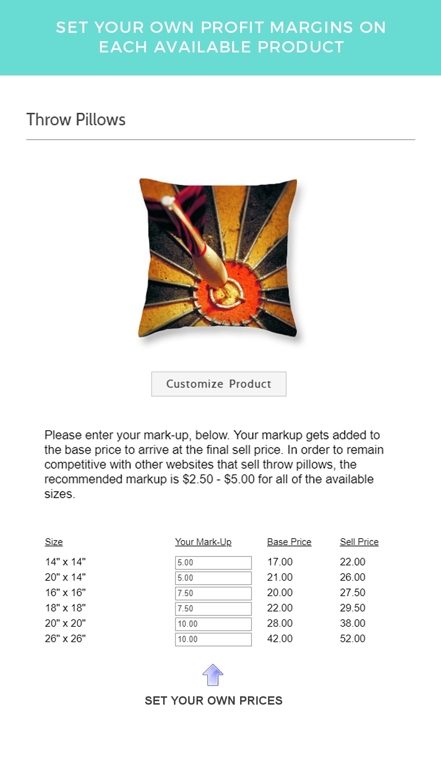 Set Your Own Prices for Each Available Product