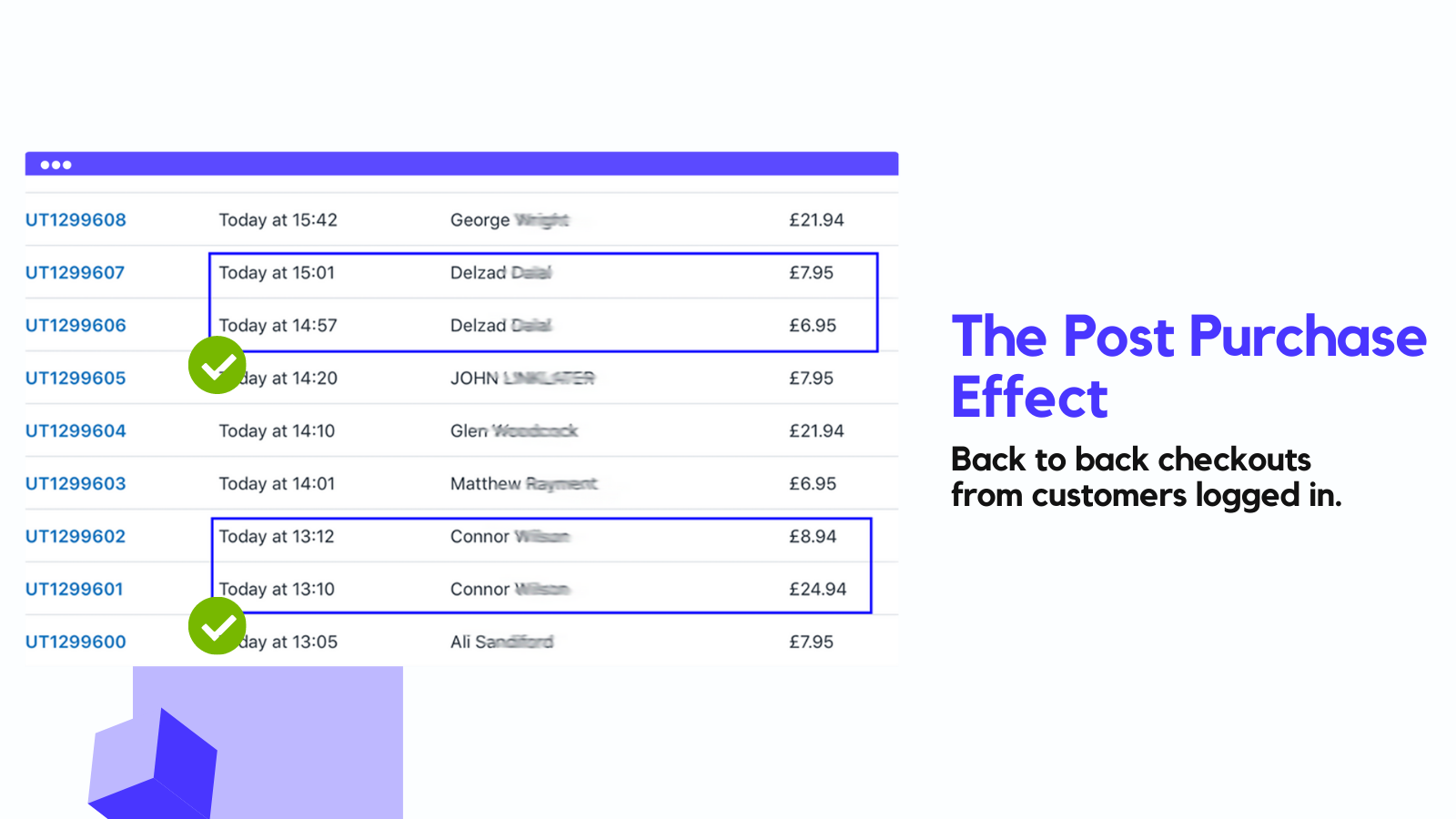 The Post Purchase Upsell Effect