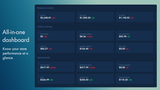 TrueProfit all-in-one dashboard