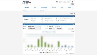 adcell account view