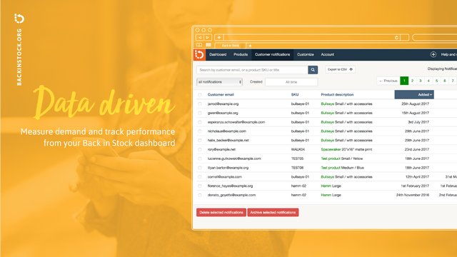 Measure demand & track performance from your Back in Stock dash