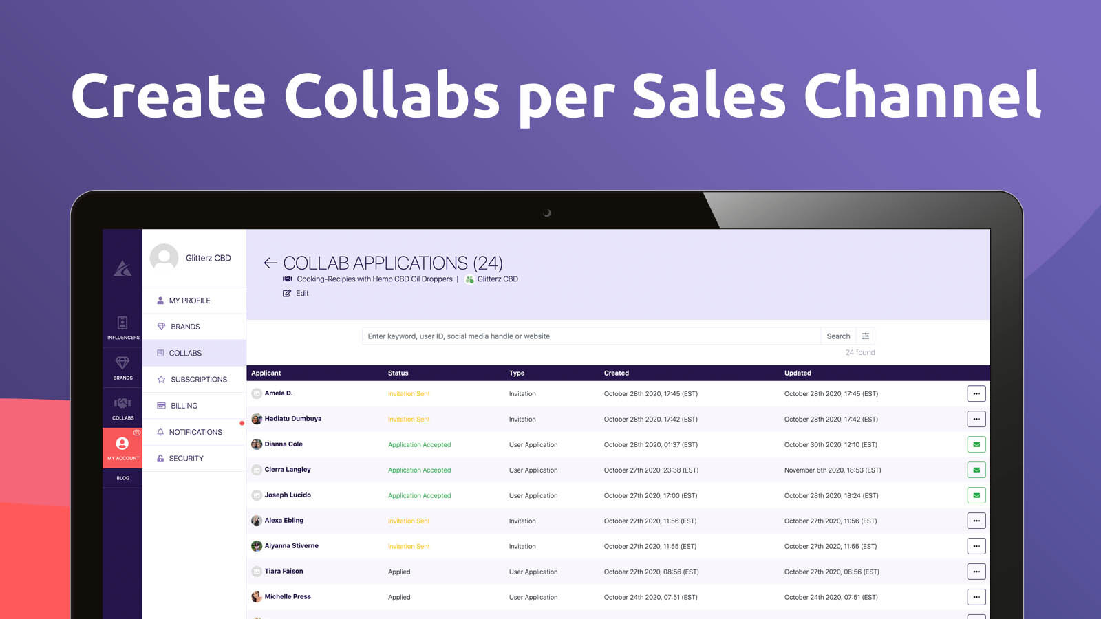Create multiple Collabs for different products!