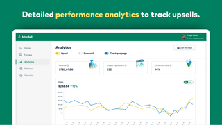 AfterSell Post Purchase Upsell Analytics