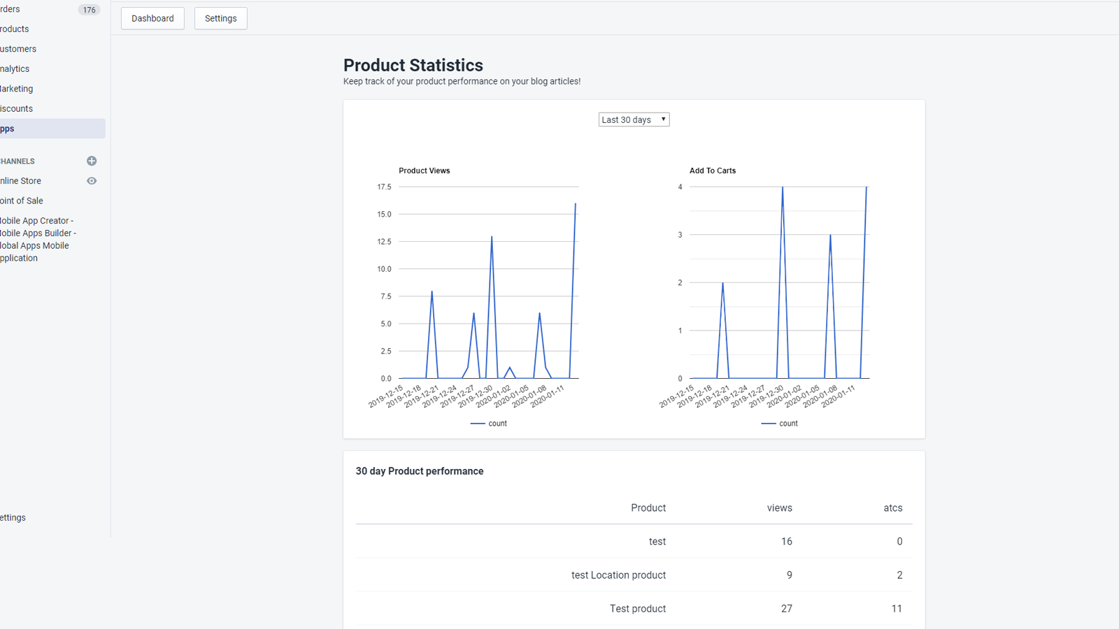 Get Analytics on your product performance in your blog