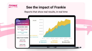 Personalized Product Recommendations Dashboard Reporting