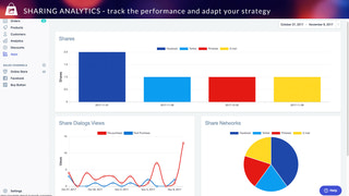 Track share analytics and compare