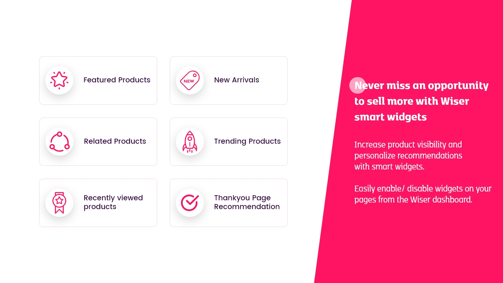 Widgets by Wiser for Shopify
