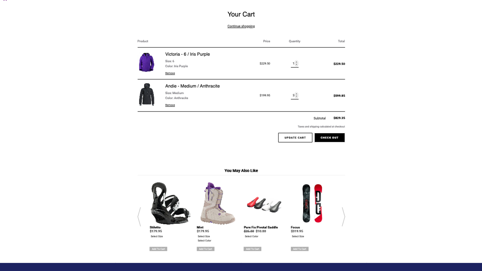 Product Recommendations in a Cart Page