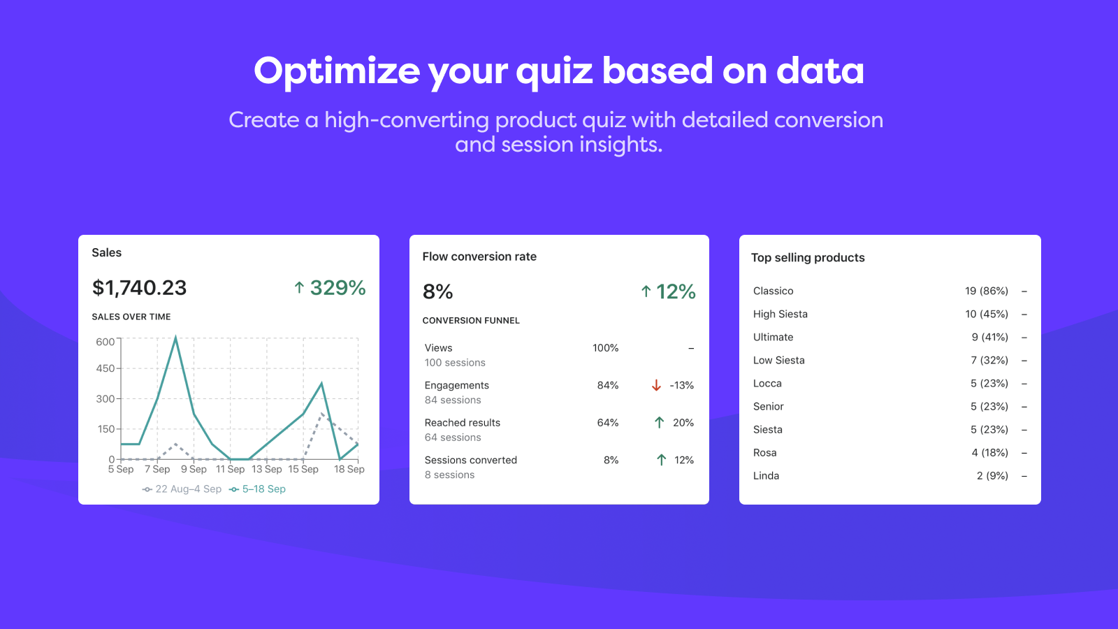 Optimize your quiz based on data