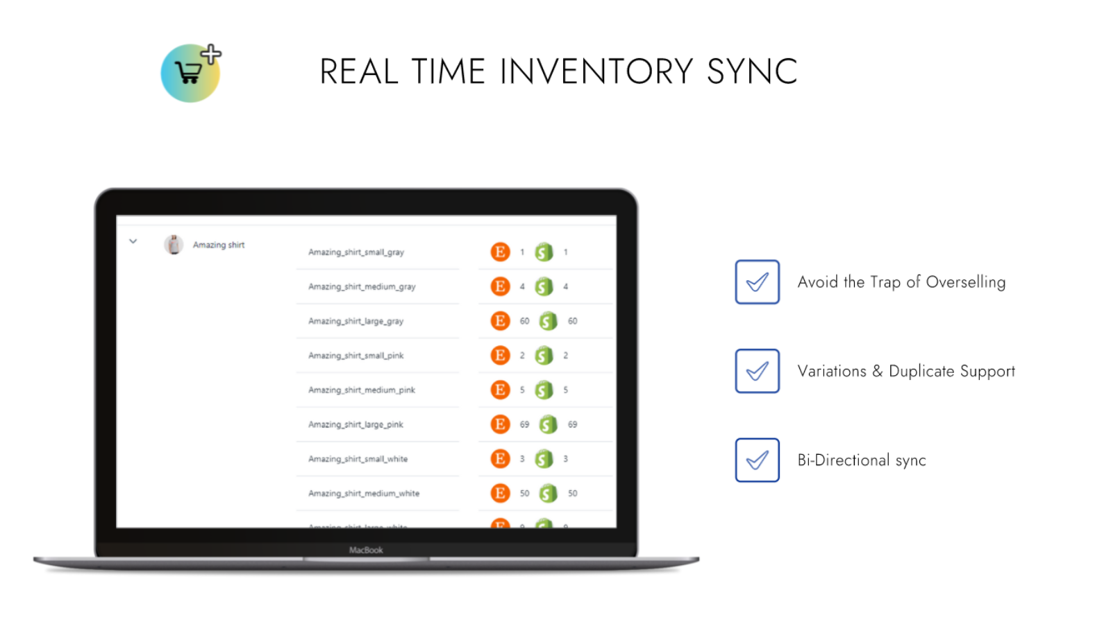 Real Time Inventory Sync between Shopify and Etsy