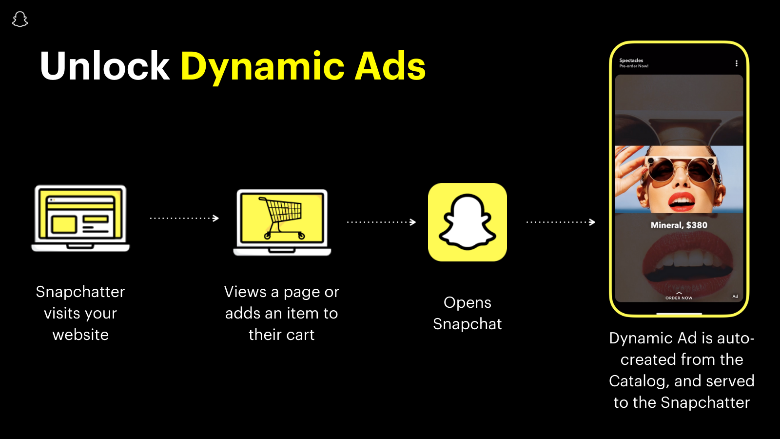 Unlock Snapchat's Dynamic Ads, automated and personalized ads