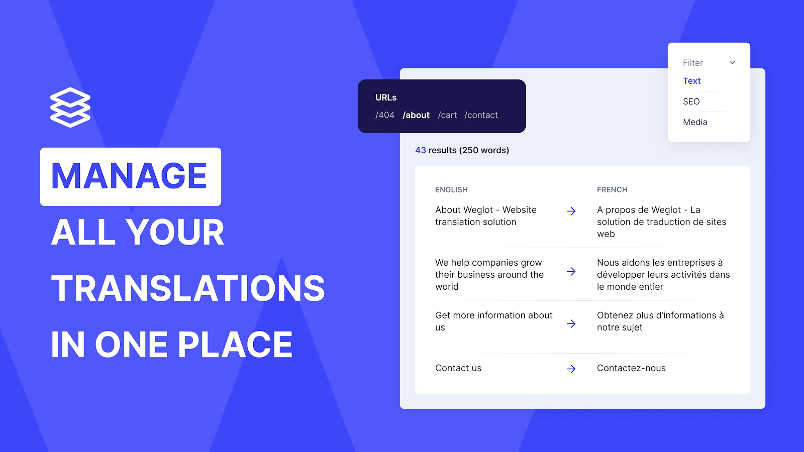 Manage all your translations in one place