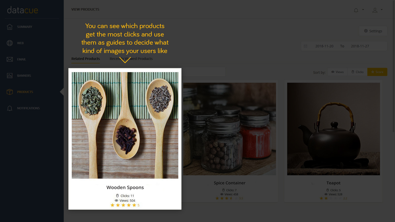 View product recommendations statistics
