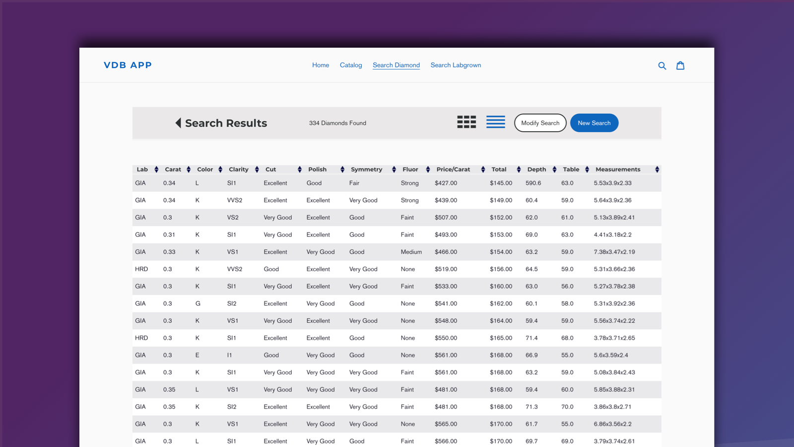 Search Results List View