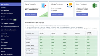 Shopify Translation App Translate My Store by Hextom Dashboard