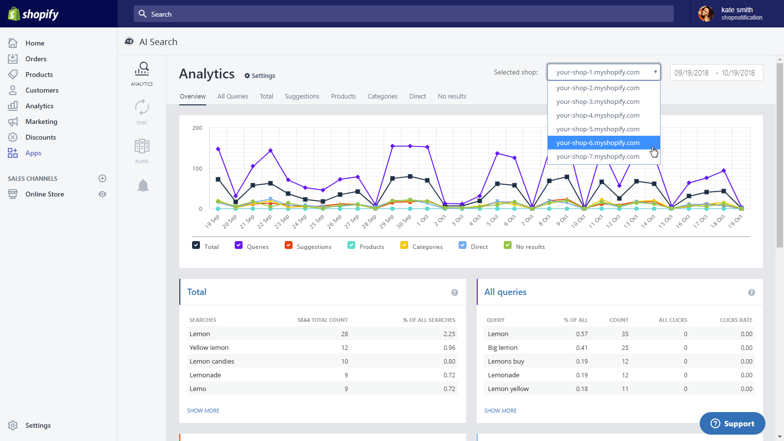 SumatoCommerce AI Search: Search analytics overview