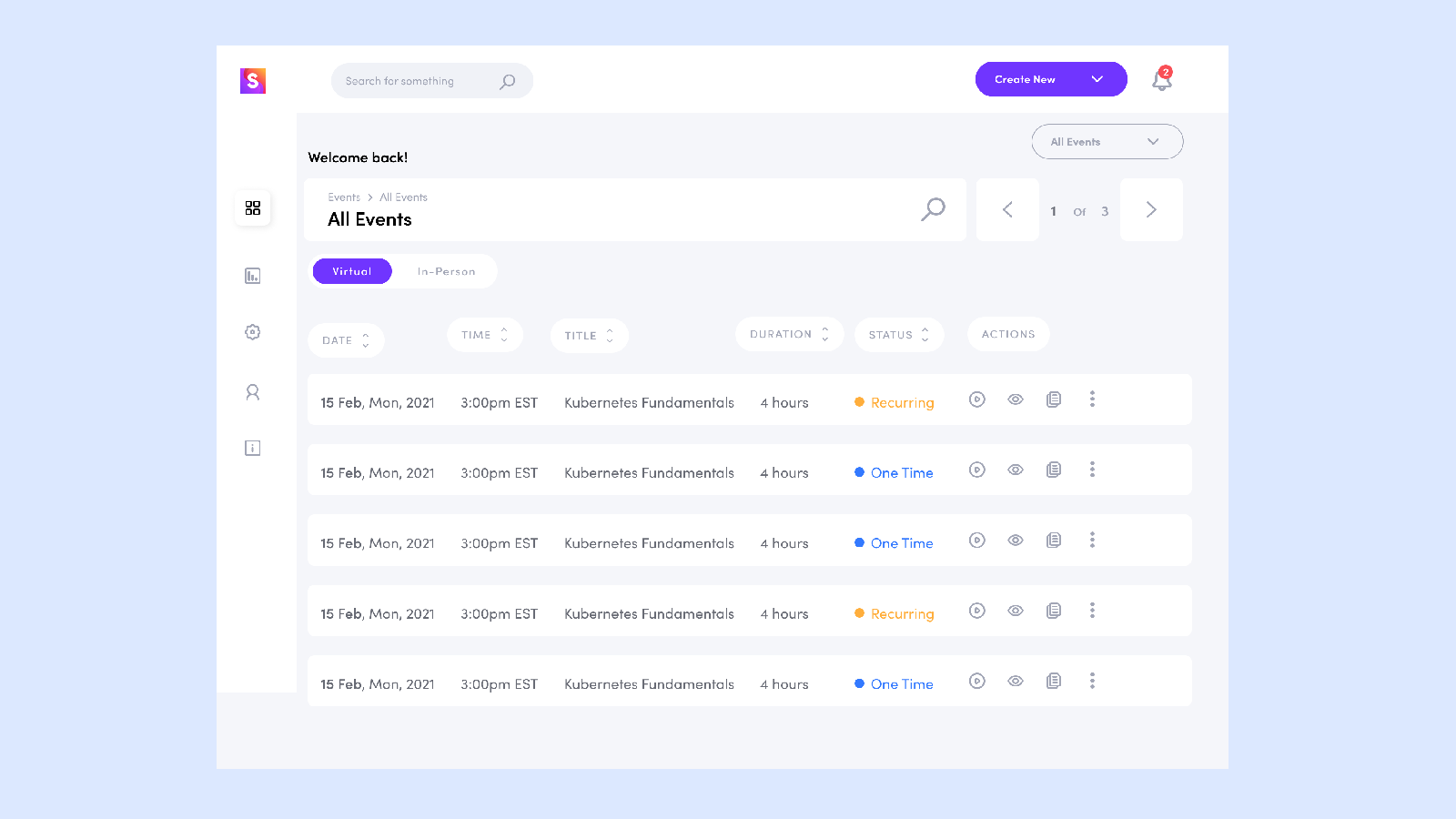 Dashboard, Reports and Analytics for all Events and Appointments