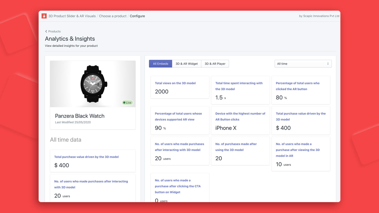 Get detailed Insights and Analytics on Scapic