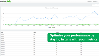 Optimize your performance by staying in tune with your metrics