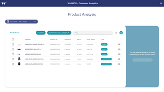 Whimcu product list page