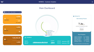 Whimcu dashboard