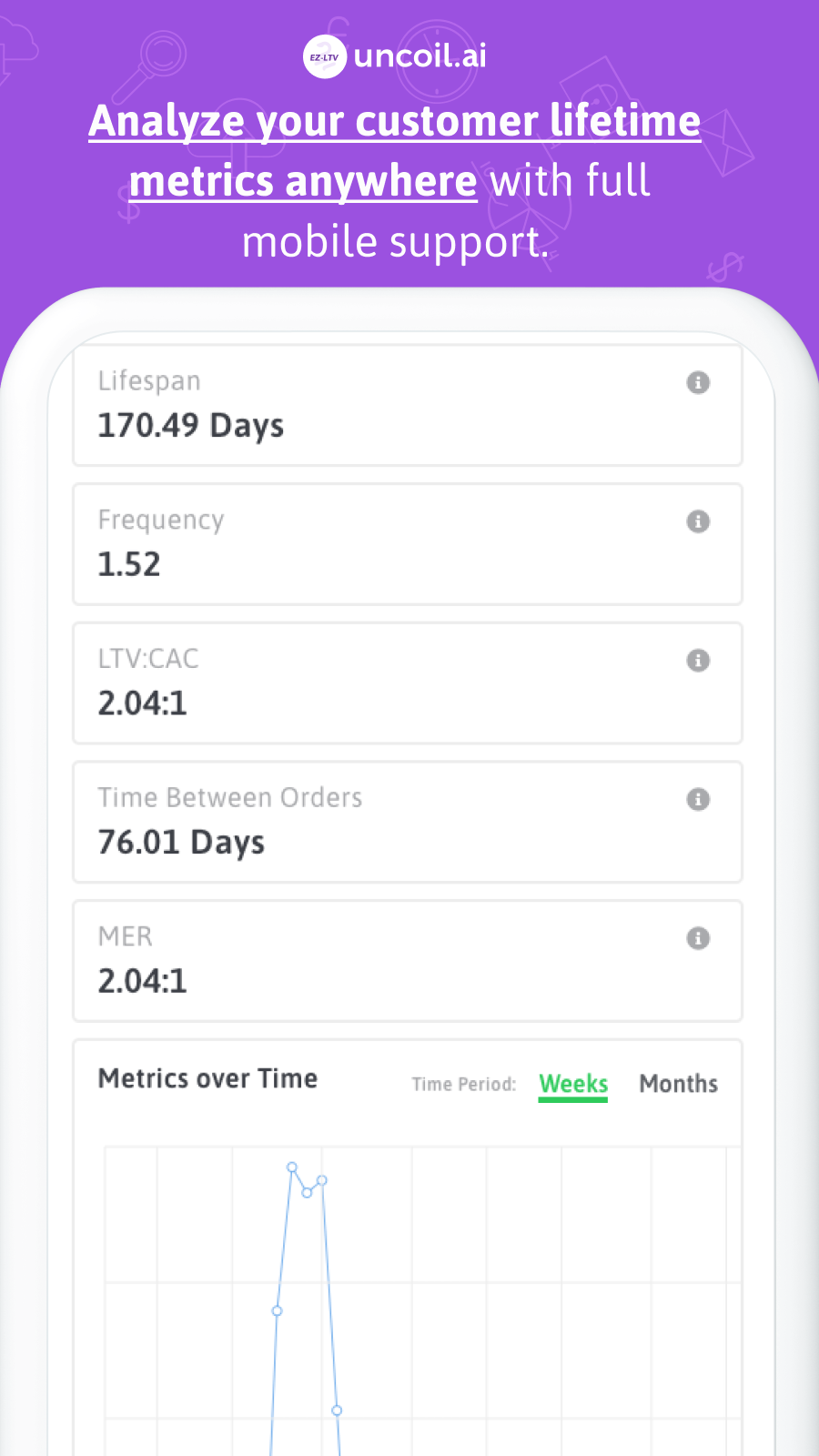 Analyze your customer LTV metrics anywhere with mobile support.