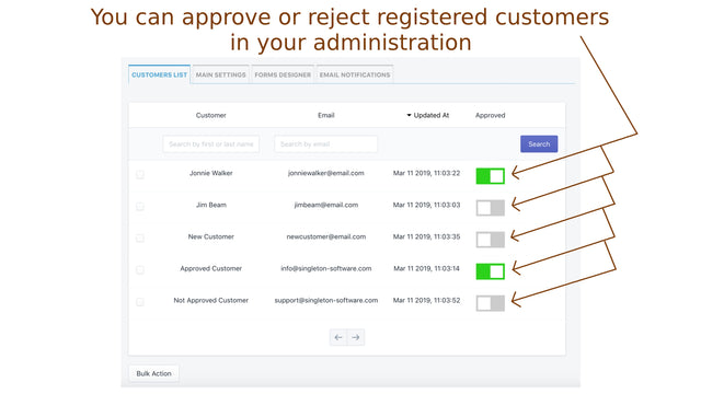 You can approve or decline registered users to see your store