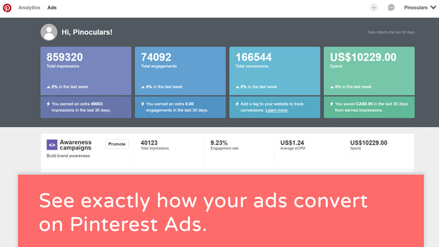 See exactly how your ads convert in Pinterest