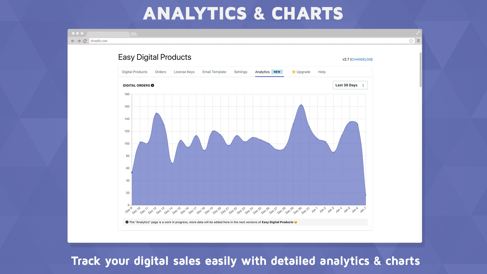 Track your digital orders and get advanced stats