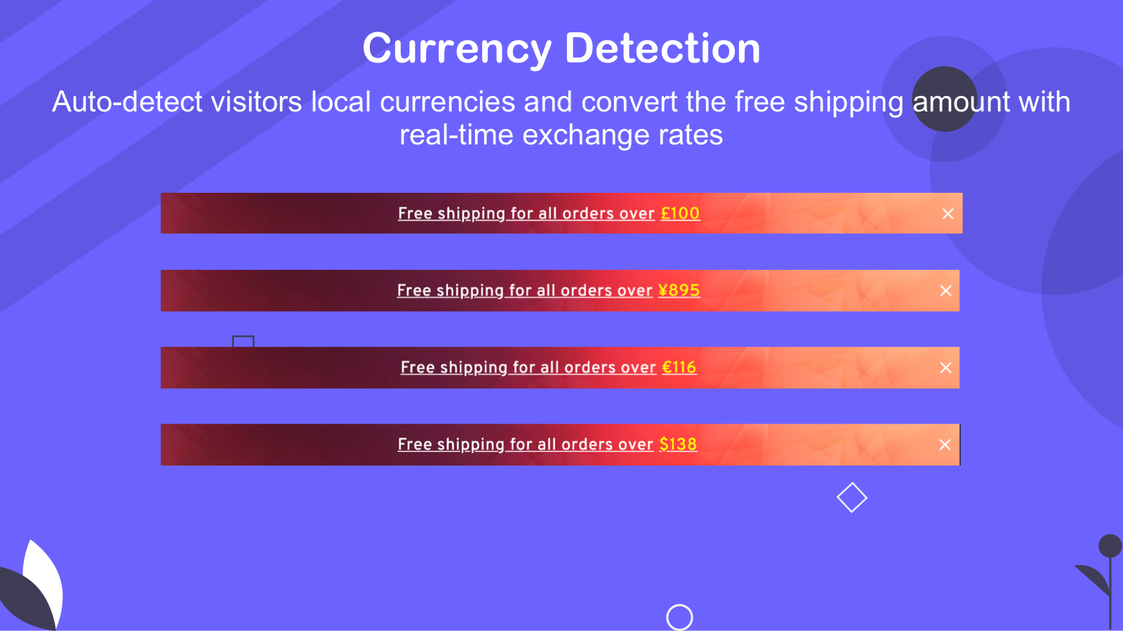 Currency Detection