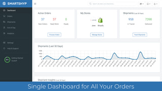 Use a single dashboard for all your shipments.