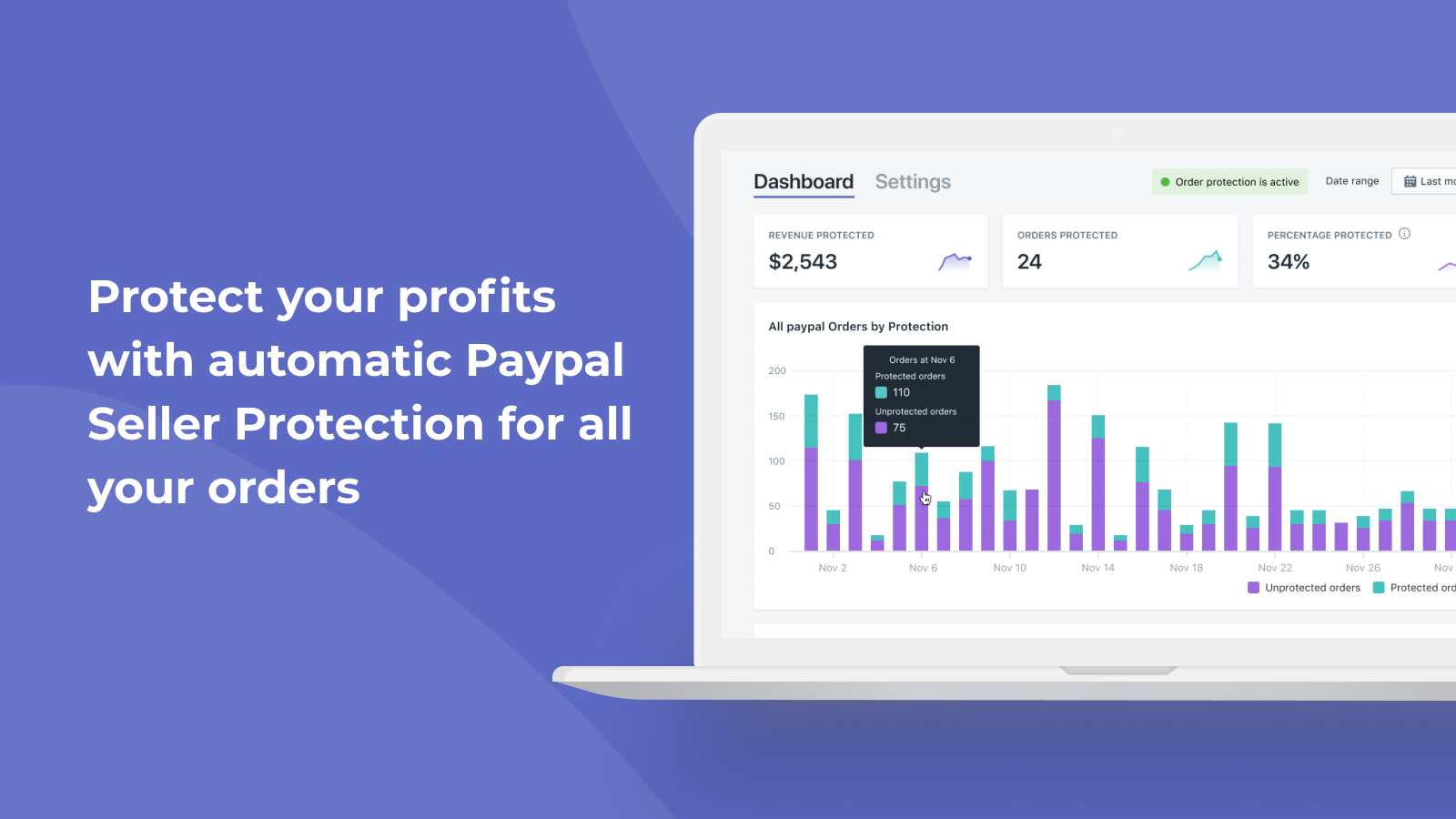 Protect your profits with automatic PayPal Seller Protection