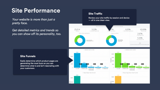 Detailed site metrics & trends in one, clean view