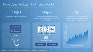 How does Probability Pricing work?