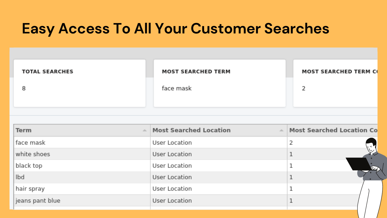Easy Access To All Your Customer Searches