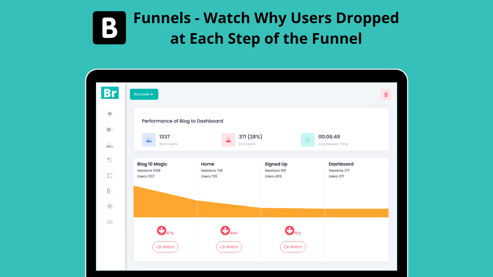 Funnels - Watch Why Users Dropped at Each Step of the Funnel