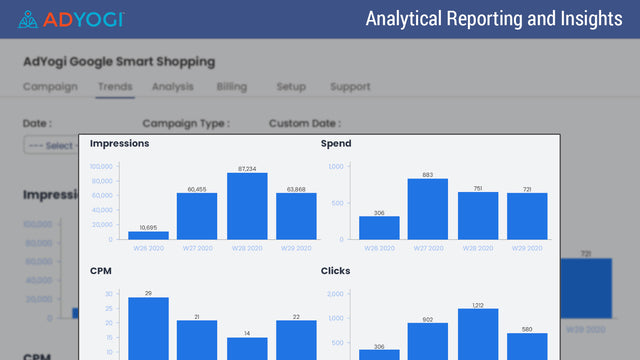 Analytical Reporting and Insights