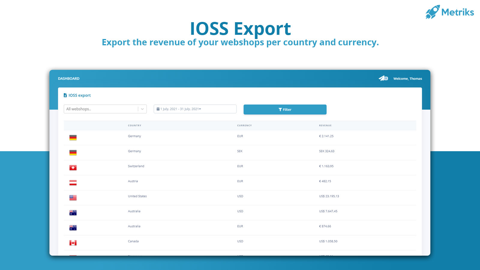 Export your revenue per country and currency