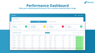 A clean, fully automated, performance dashboard